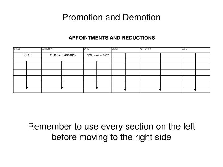 Promotion and Demotion