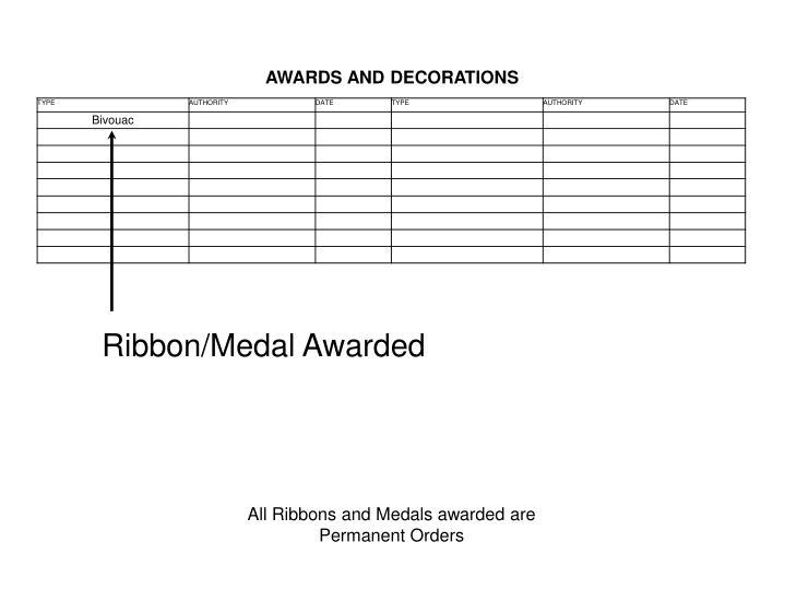 Ribbon/Medal Awarded