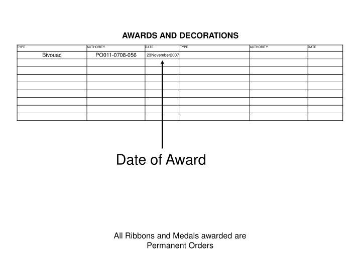 Date of Award