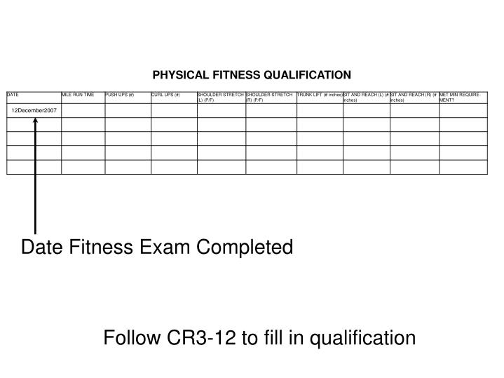 Date Fitness Exam Completed