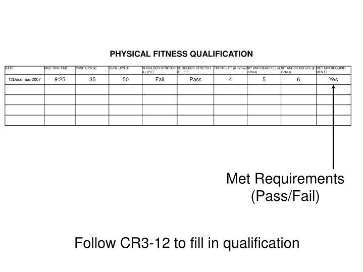 Met Requirements