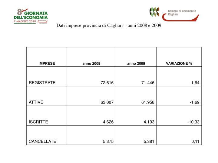 Dati imprese provincia di Cagliari – anni 2008 e 2009