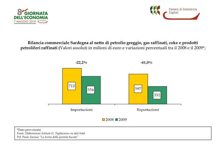 Bilancia commerciale Sardegna al netto di petrolio greggio, gas raffinati, coke e prodotti petroliferi raffinati (