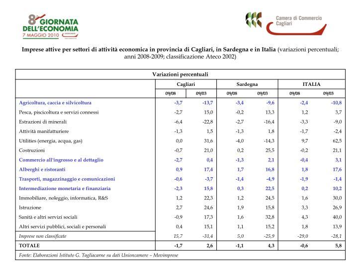 Imprese attive per settori di attività economica in provincia di Cagliari, in Sardegna e in Italia