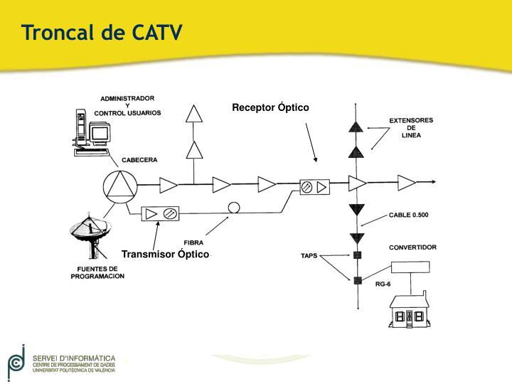 Troncal de CATV