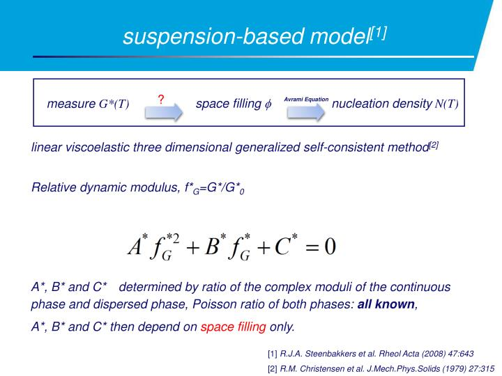 suspension-based model