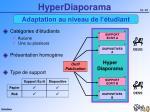 hyperdiaporama1