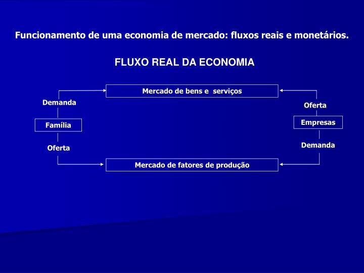 Funcionamento de uma economia de mercado: fluxos reais e monetrios.