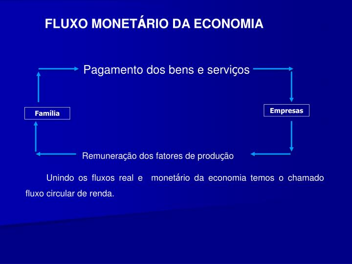 FLUXO MONET