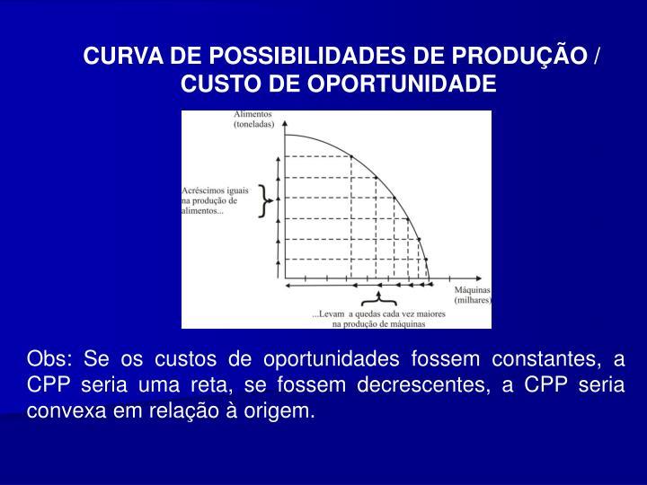 CURVA DE POSSIBILIDADES DE PRODUO /