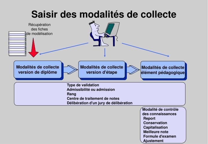 Saisir des modalités de collecte