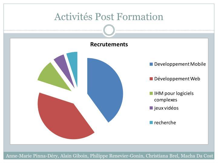 Activités Post Formation