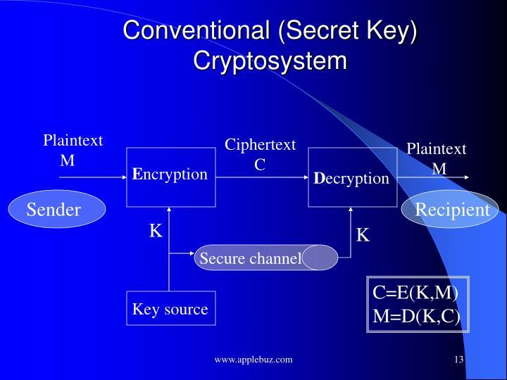 Conventional (Secret Key) Cryptosystem