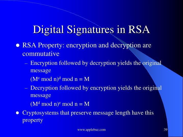 Digital Signatures in RSA