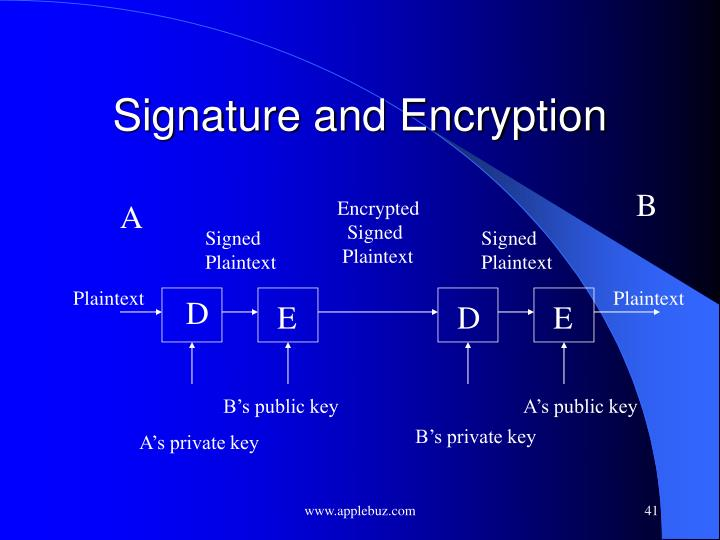Signature and Encryption
