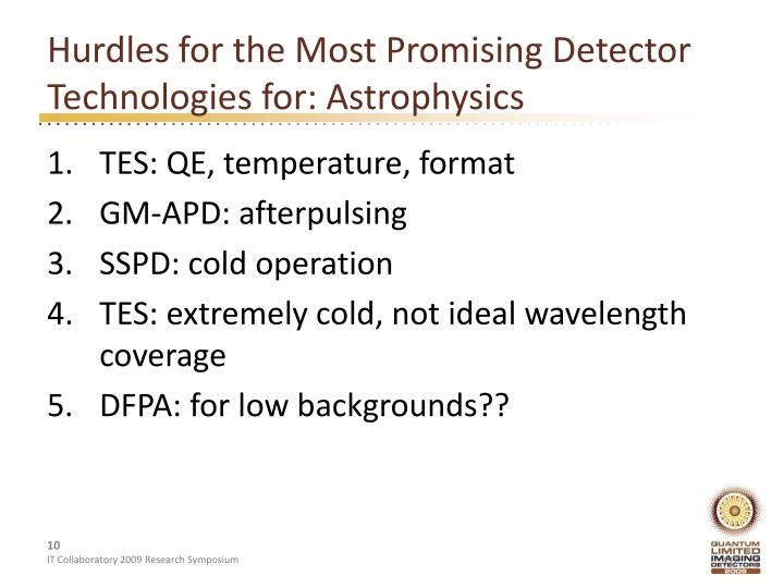 Hurdles for the Most Promising Detector Technologies for: Astrophysics