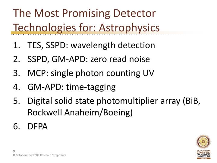 The Most Promising Detector Technologies for: Astrophysics