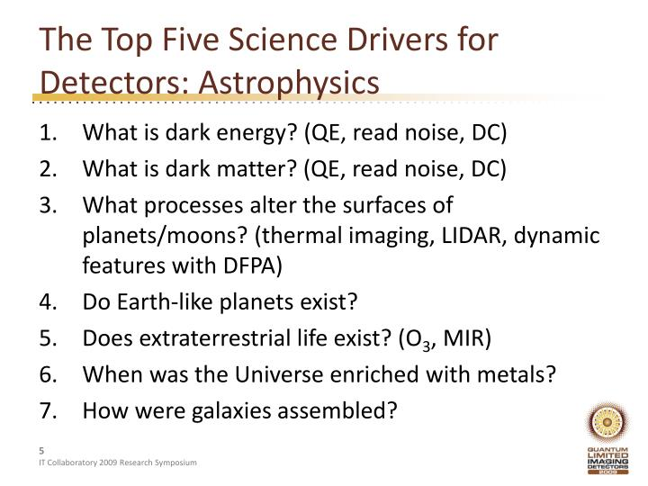 The Top Five Science Drivers for Detectors: Astrophysics