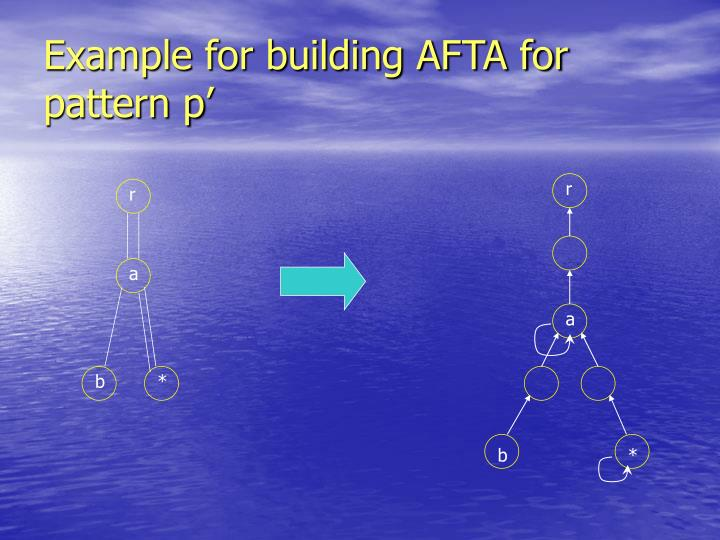Example for building AFTA for pattern p'