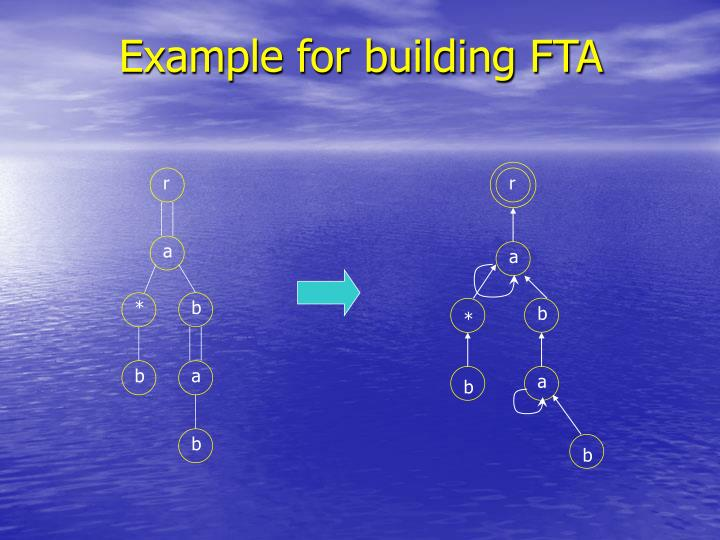 Example for building FTA