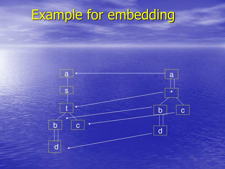Example for embedding