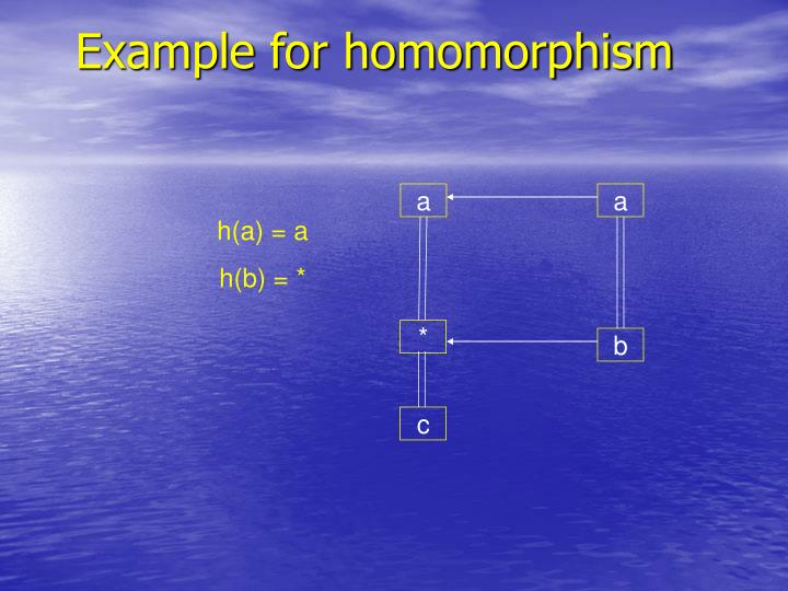 Example for homomorphism