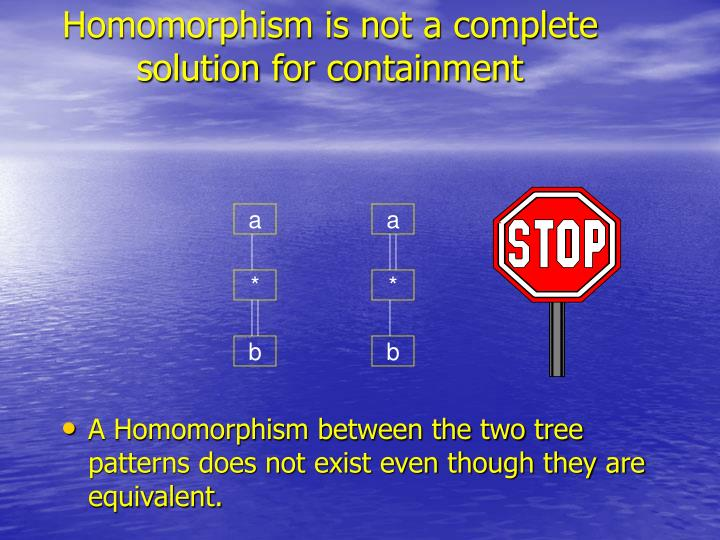 Homomorphism is not a complete solution for containment