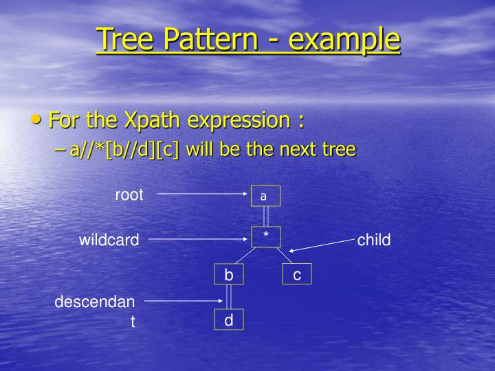 Tree Pattern - example