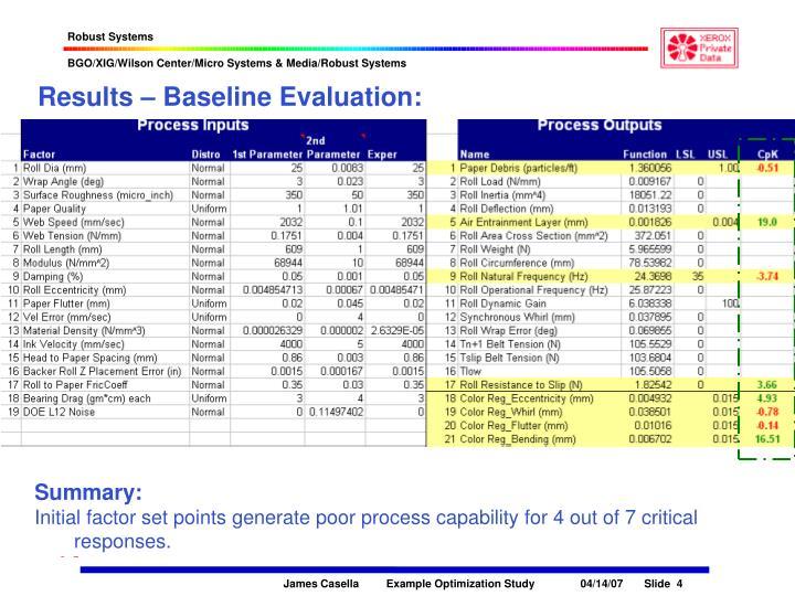 Results – Baseline Evaluation: