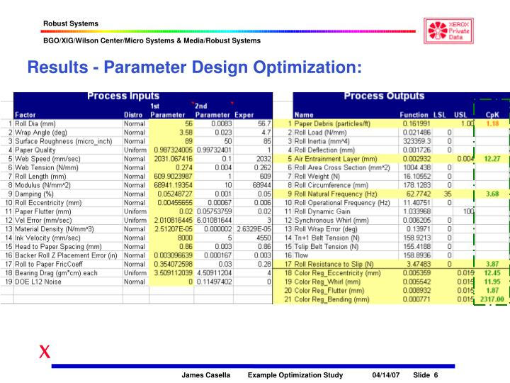 Results - Parameter Design Optimization: