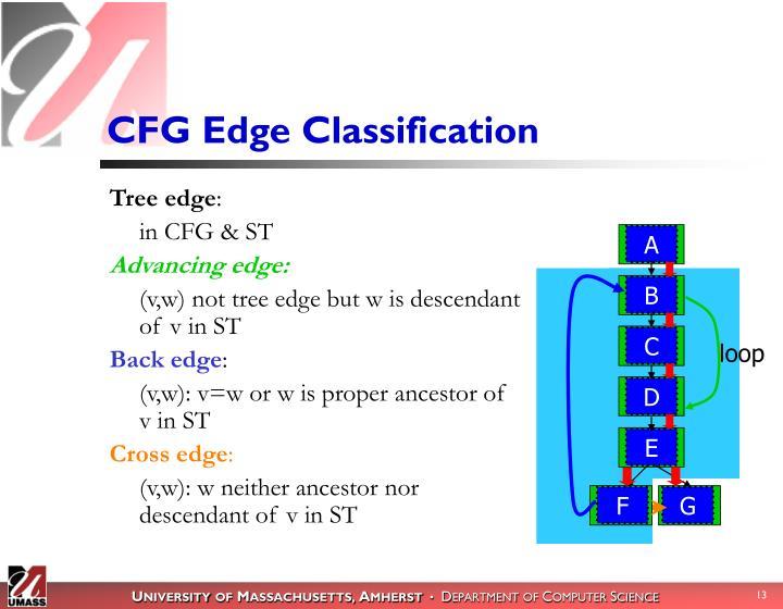 CFG Edge Classification