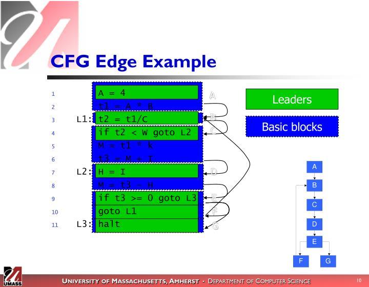 CFG Edge Example