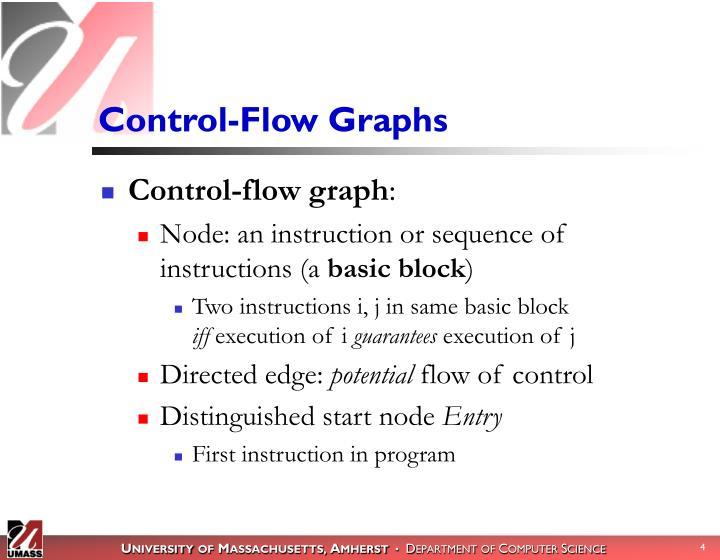 Control-Flow Graphs