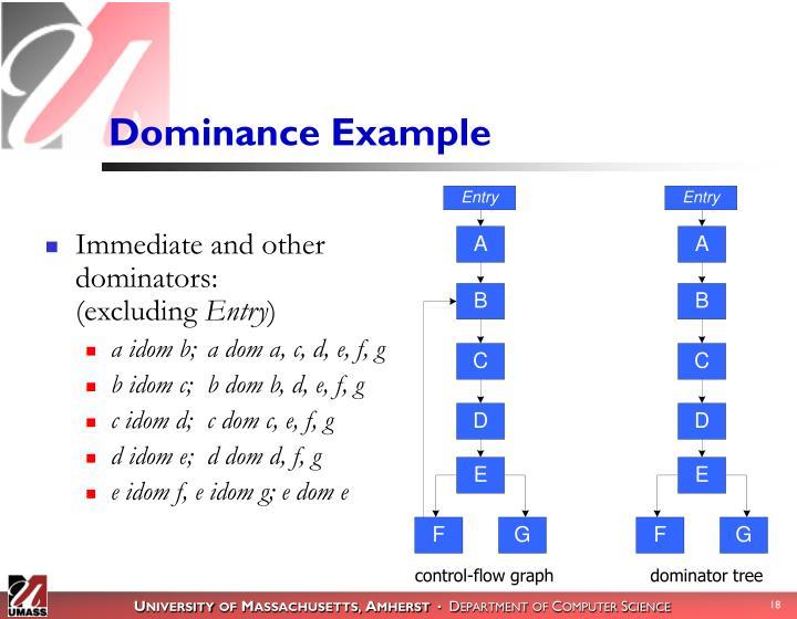 Dominance Example