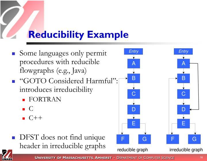Reducibility Example