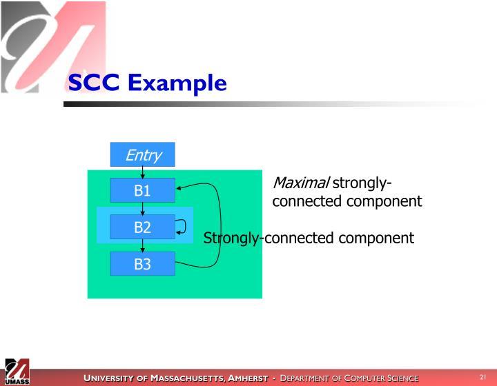 SCC Example