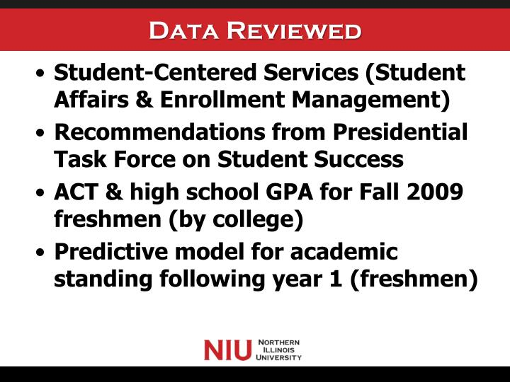 Data Reviewed