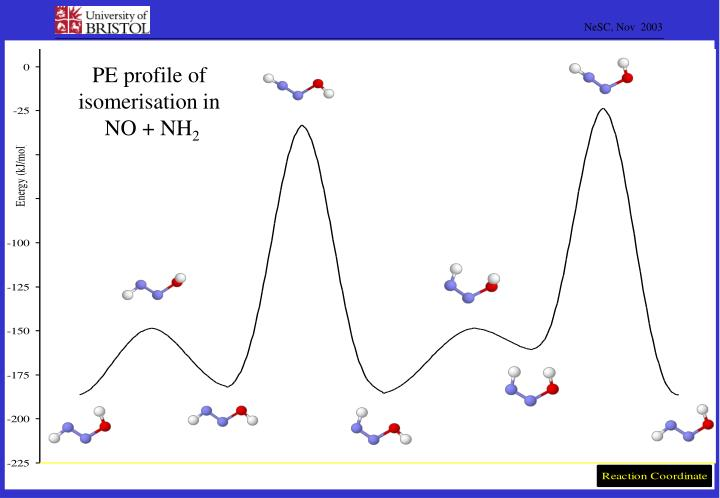 PE profile of isomerisation in