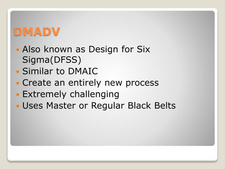 Also known as Design for Six Sigma(DFSS)