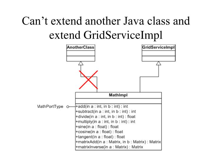 Can't extend another Java class and extend GridServiceImpl