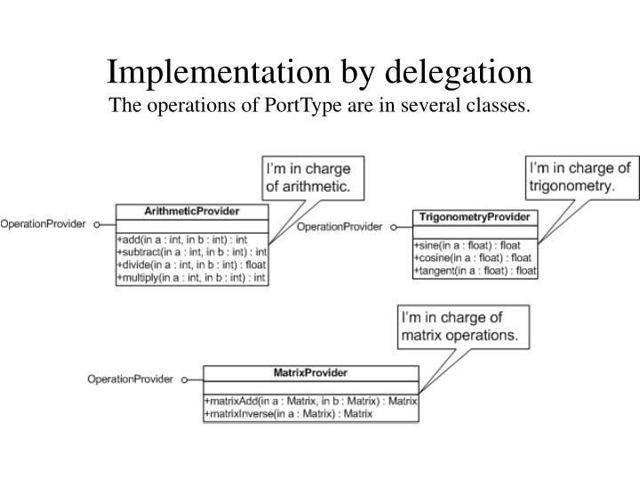 Implementation by delegation