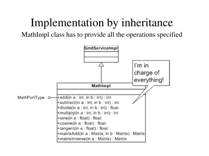 Implementation by inheritance
