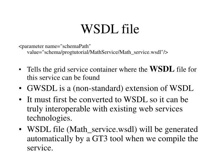 WSDL file
