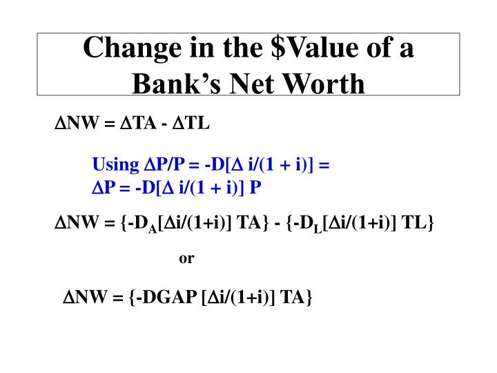 Change in the $Value of a Bank's Net Worth