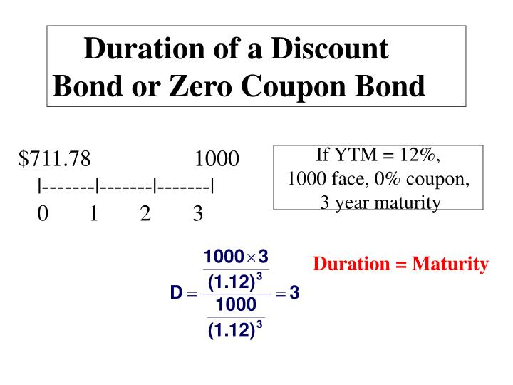 Duration of a Discount Bond or Zero Coupon Bond
