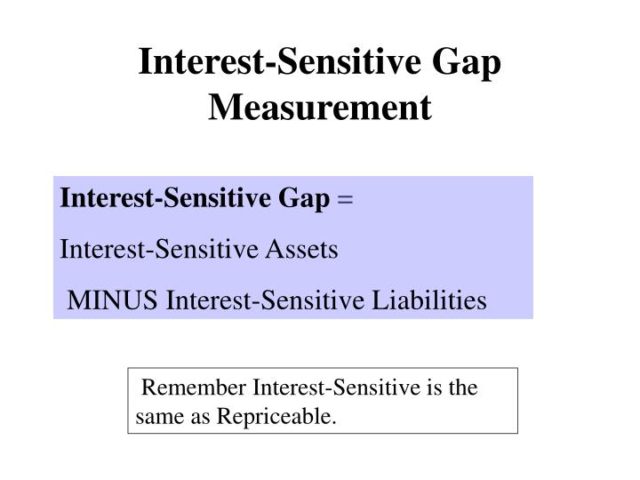 Interest-Sensitive Gap Measurement