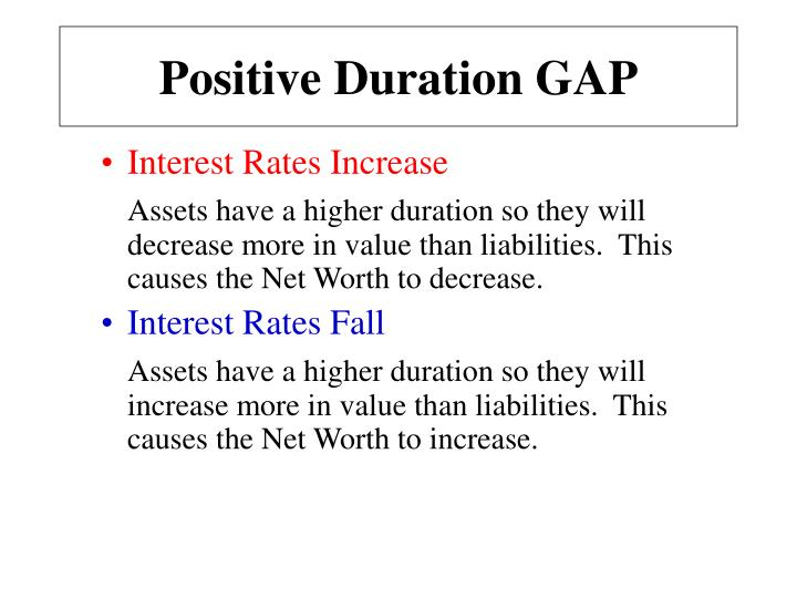 Positive Duration GAP