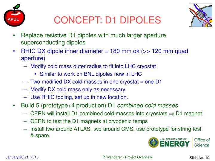 CONCEPT: D1 DIPOLES