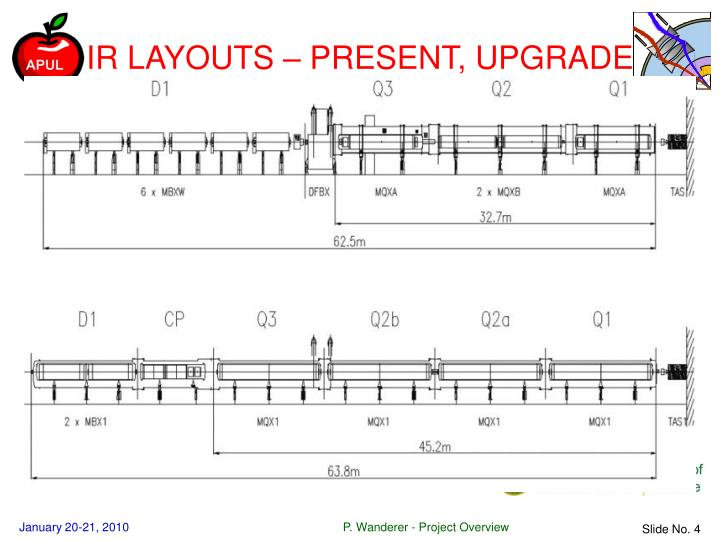IR LAYOUTS – PRESENT, UPGRADE