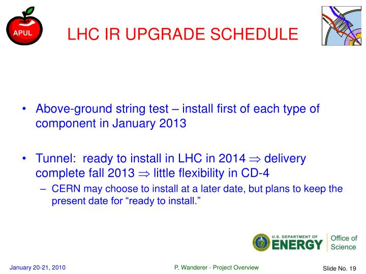 LHC IR UPGRADE SCHEDULE